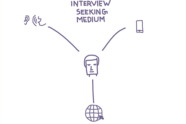 07_Interview_Seeking_Medium