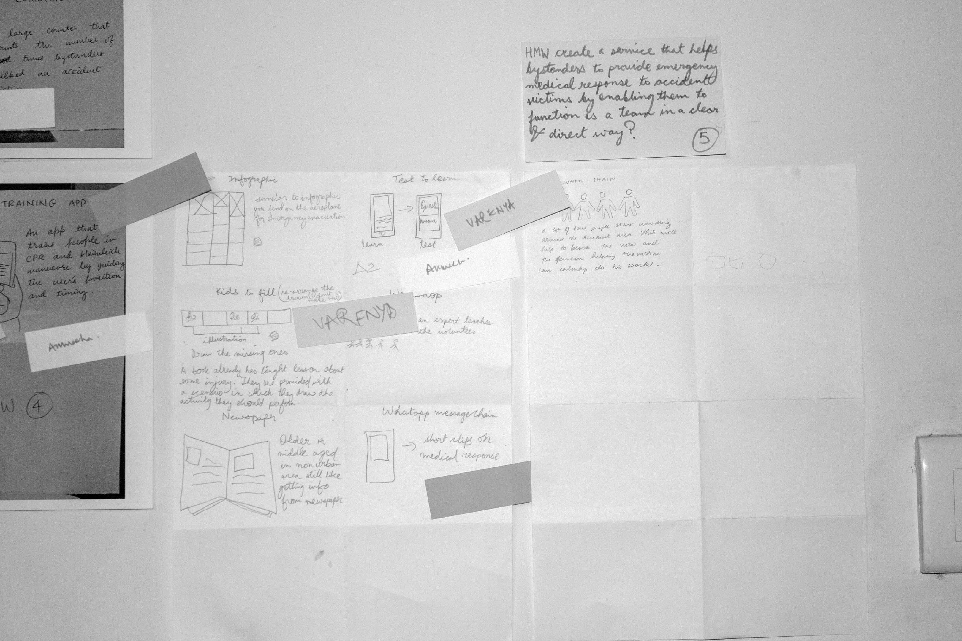 ideas_zoomed4